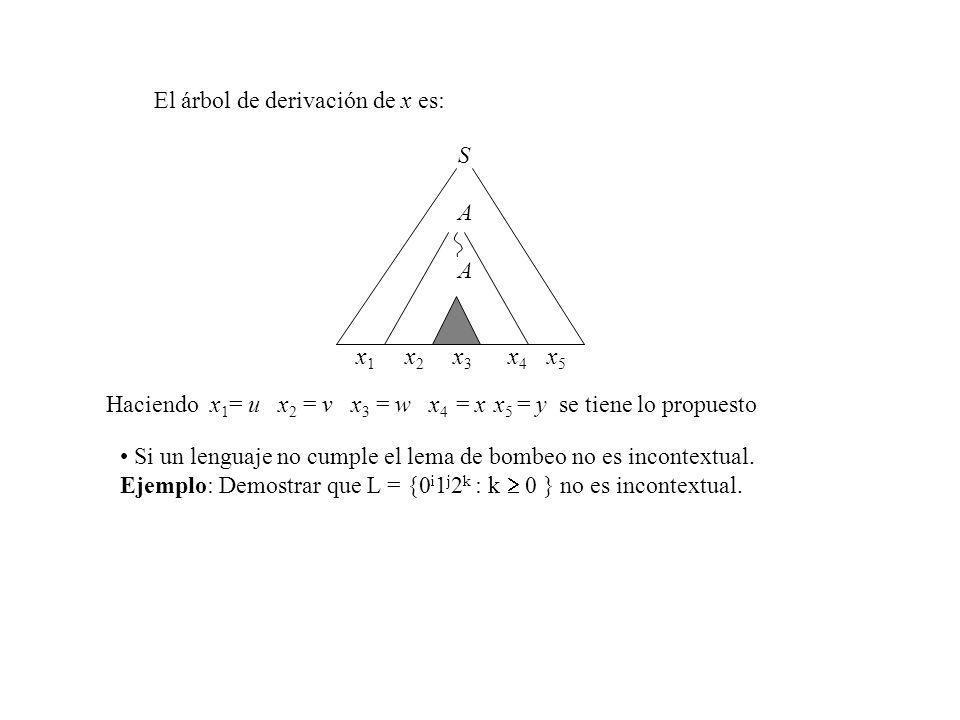 S A. x1 x2 x3 x4 x5. El árbol de derivación de x es: Haciendo x1= u x2 = v x3 = w x4 = x x5 = y se tiene lo propuesto.