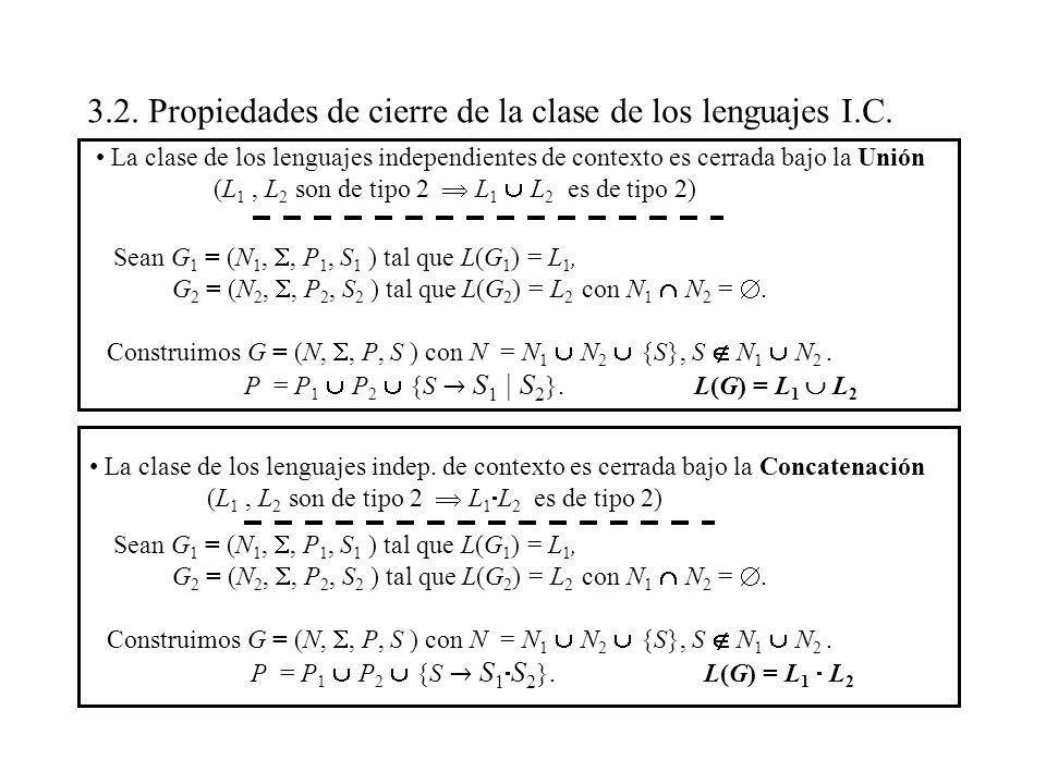 3.2. Propiedades de cierre de la clase de los lenguajes I.C.