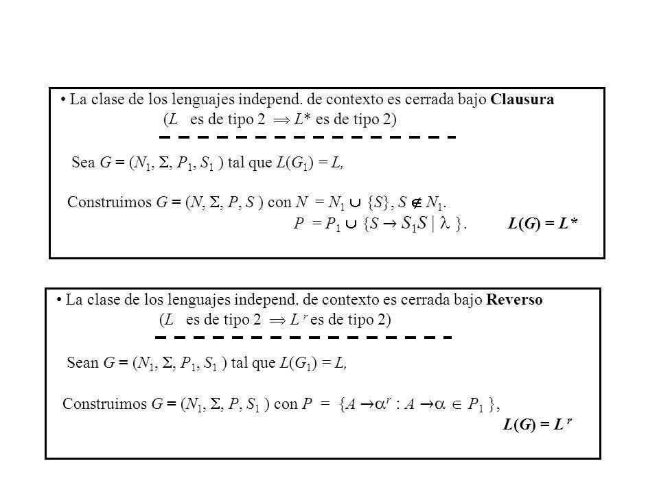 La clase de los lenguajes independ
