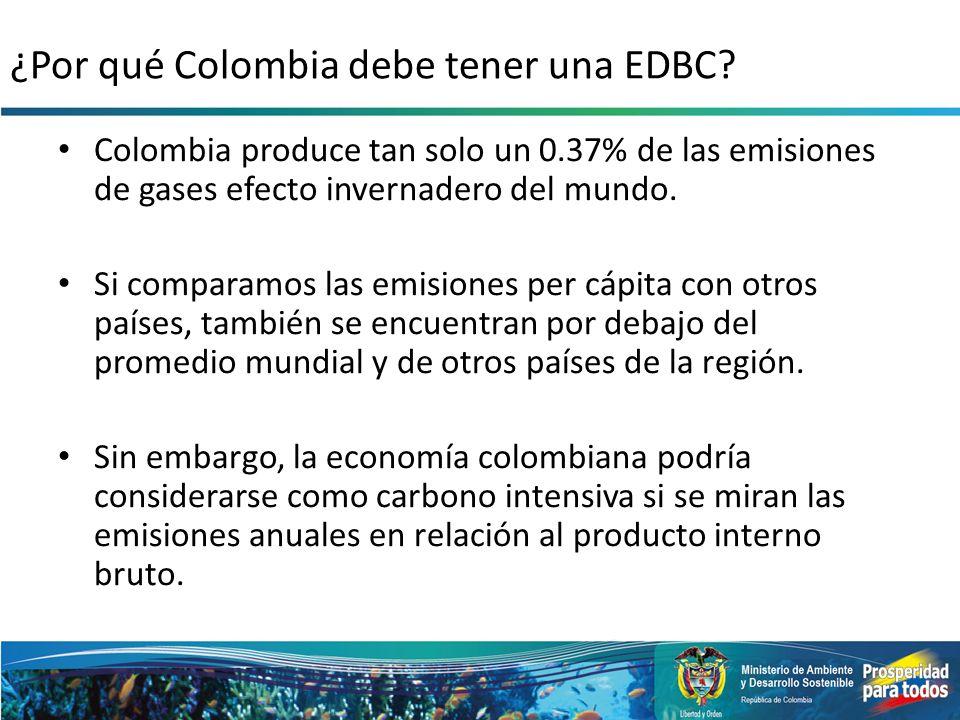 ¿Por qué Colombia debe tener una EDBC