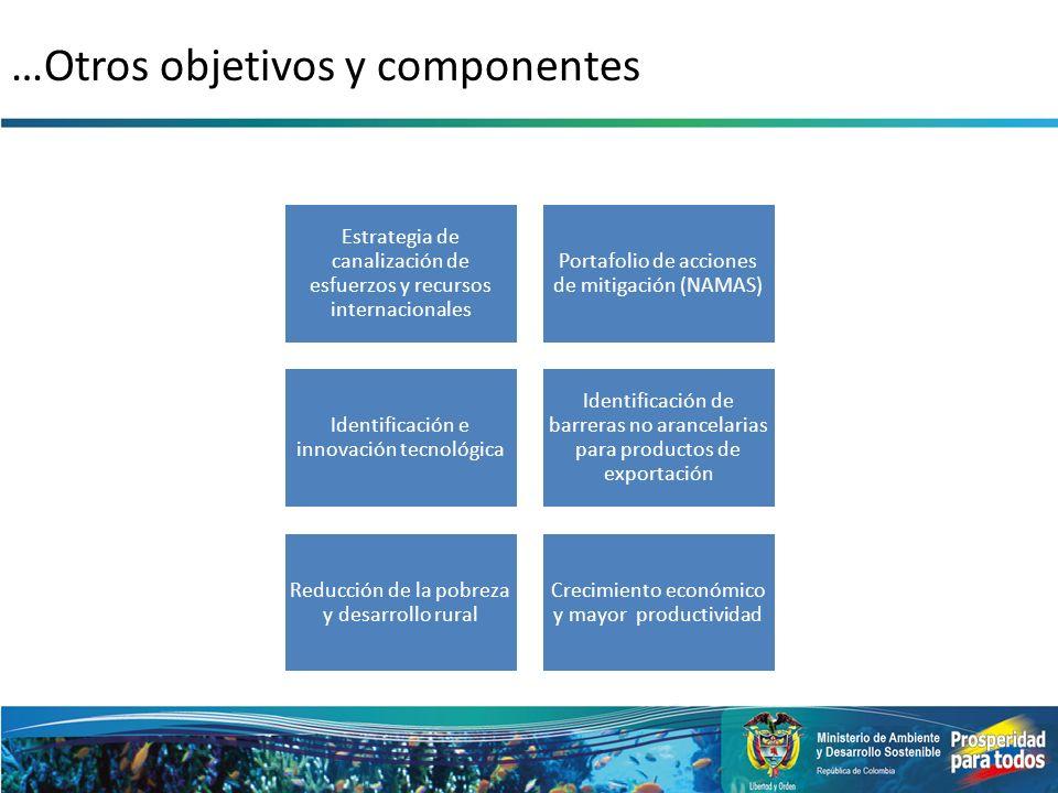…Otros objetivos y componentes