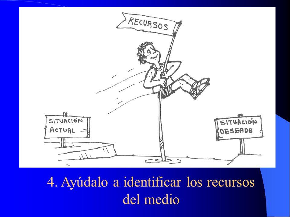 4. Ayúdalo a identificar los recursos del medio