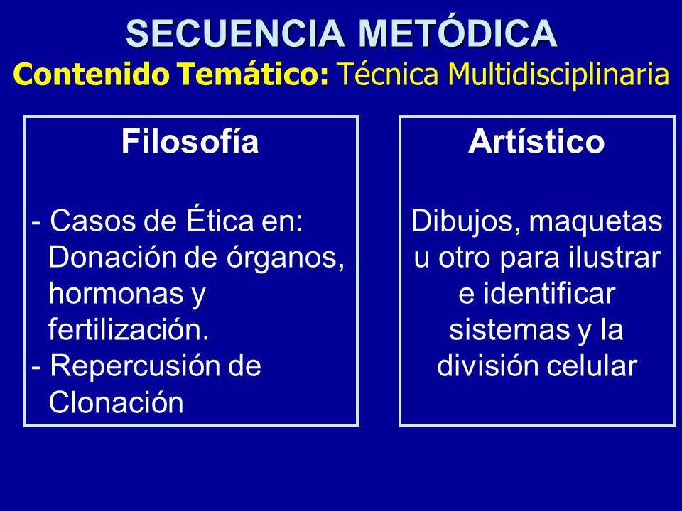 SECUENCIA METÓDICA Contenido Temático: Técnica Multidisciplinaria