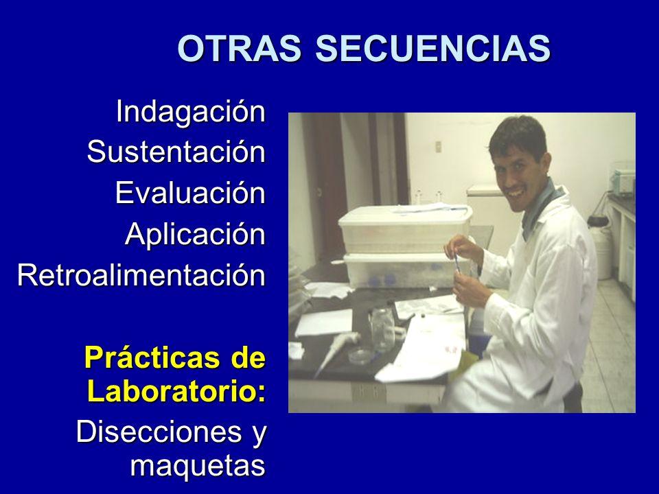OTRAS SECUENCIAS Indagación Sustentación Evaluación Aplicación