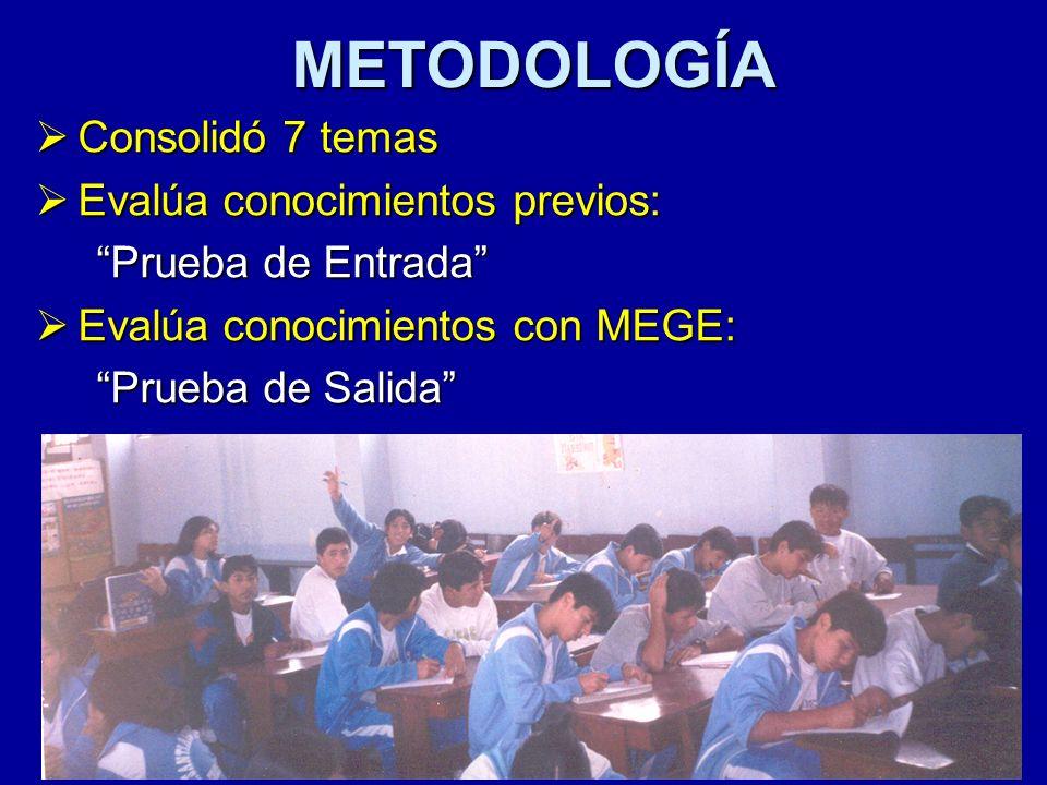 METODOLOGÍA Consolidó 7 temas Evalúa conocimientos previos: