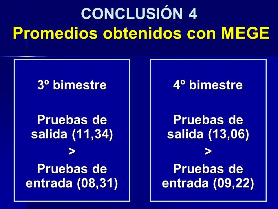 CONCLUSIÓN 4 Promedios obtenidos con MEGE