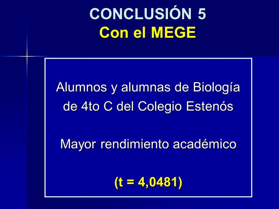 CONCLUSIÓN 5 Con el MEGE Alumnos y alumnas de Biología