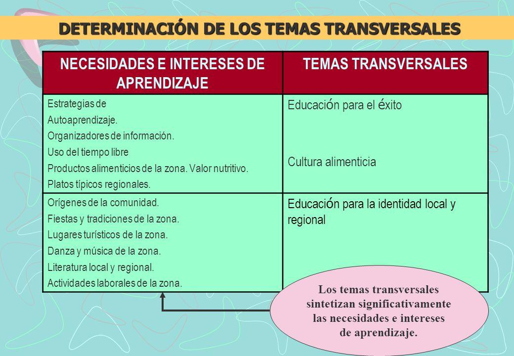 DETERMINACIÓN DE LOS TEMAS TRANSVERSALES
