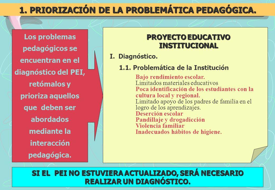 1. PRIORIZACIÓN DE LA PROBLEMÁTICA PEDAGÓGICA.