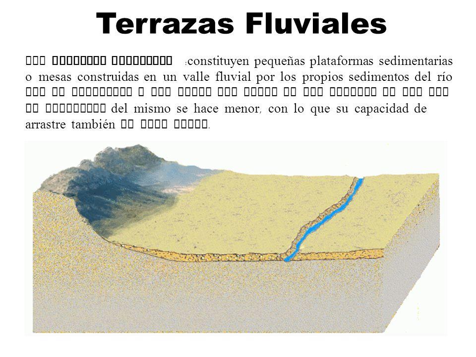 Modelado fluvial curso medio y bajo ppt descargar for Terrazas fluviales