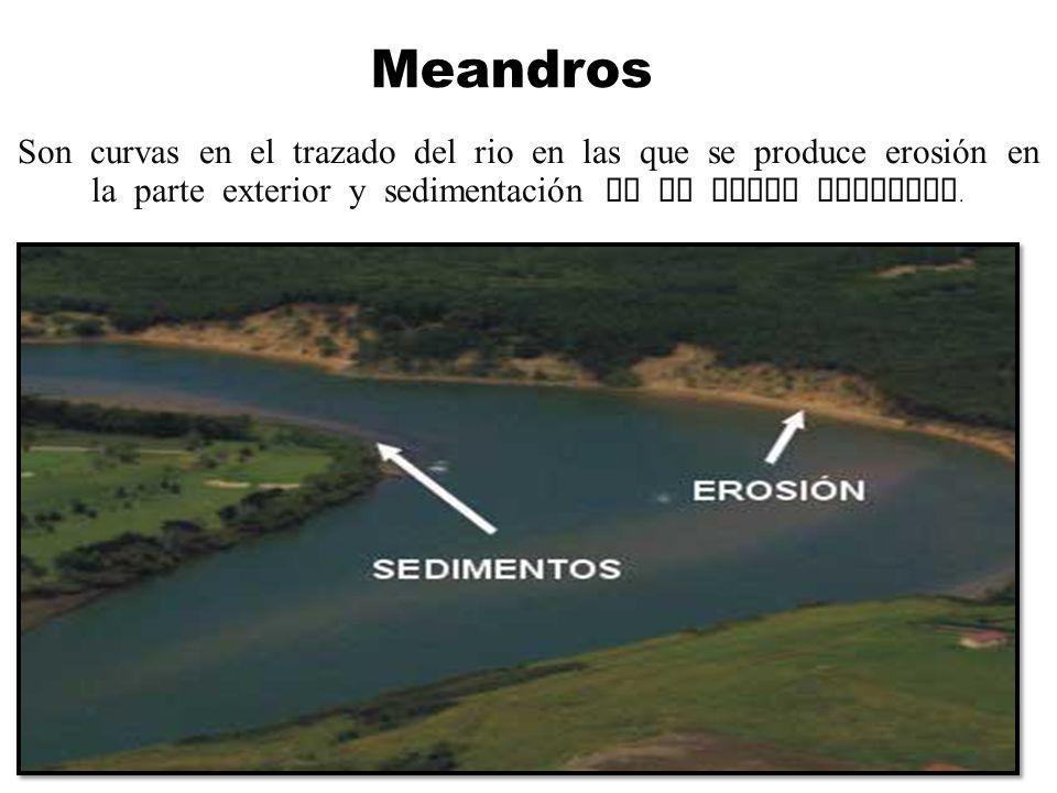Meandros Son curvas en el trazado del rio en las que se produce erosión en la parte exterior y sedimentación en la parte interior.