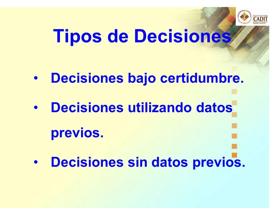 Tipos de Decisiones Decisiones bajo certidumbre.