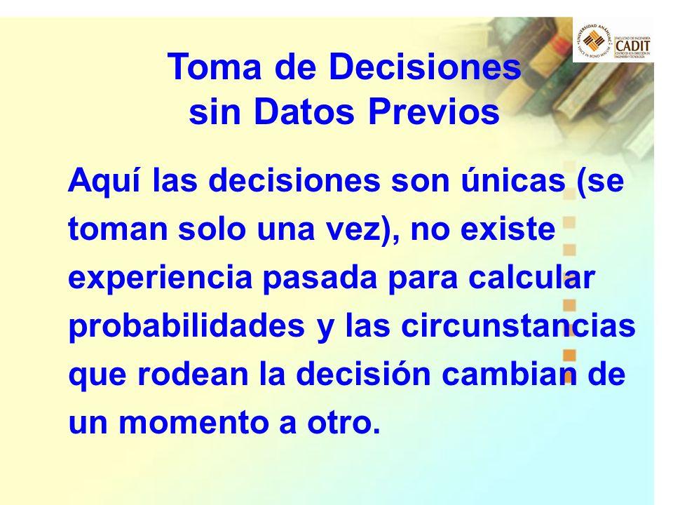 Toma de Decisiones sin Datos Previos