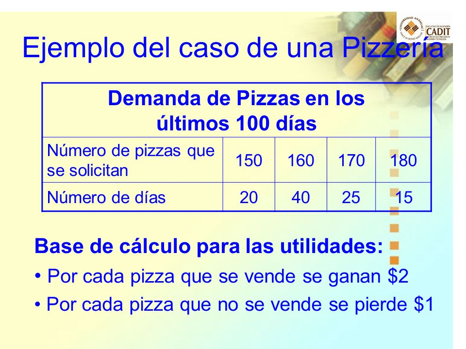 Demanda de Pizzas en los últimos 100 días