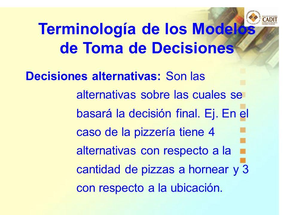Terminología de los Modelos de Toma de Decisiones