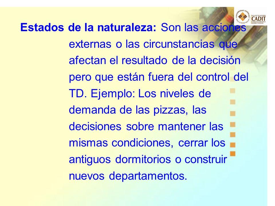 Estados de la naturaleza: Son las acciones externas o las circunstancias que afectan el resultado de la decisión pero que están fuera del control del TD.