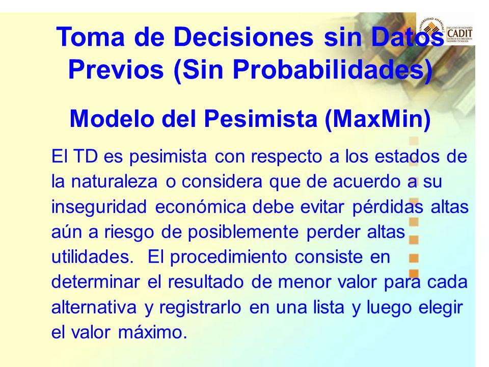 Toma de Decisiones sin Datos Previos (Sin Probabilidades)