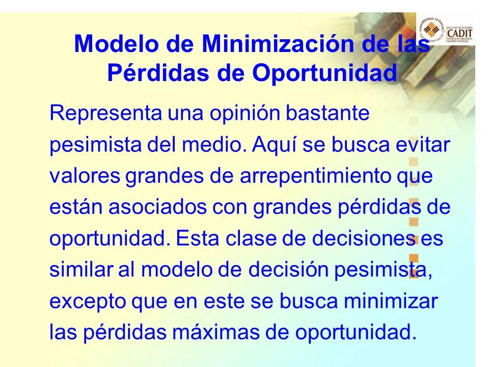 Modelo de Minimización de las Pérdidas de Oportunidad