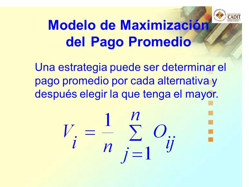 Modelo de Maximización del Pago Promedio
