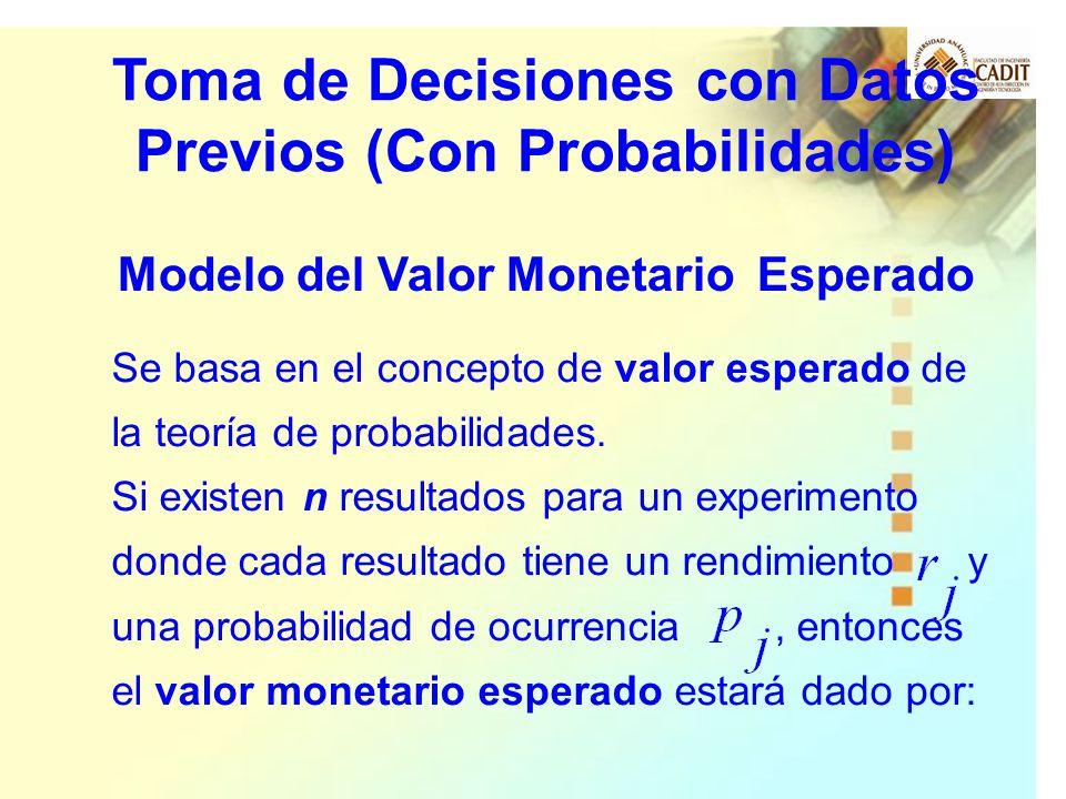 Toma de Decisiones con Datos Previos (Con Probabilidades)