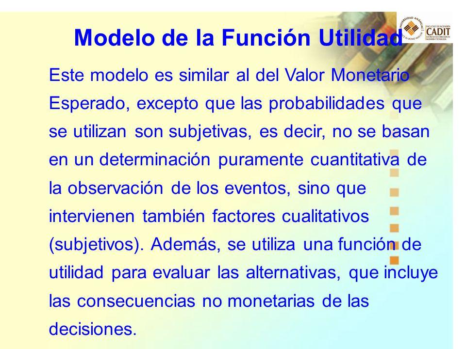 Modelo de la Función Utilidad