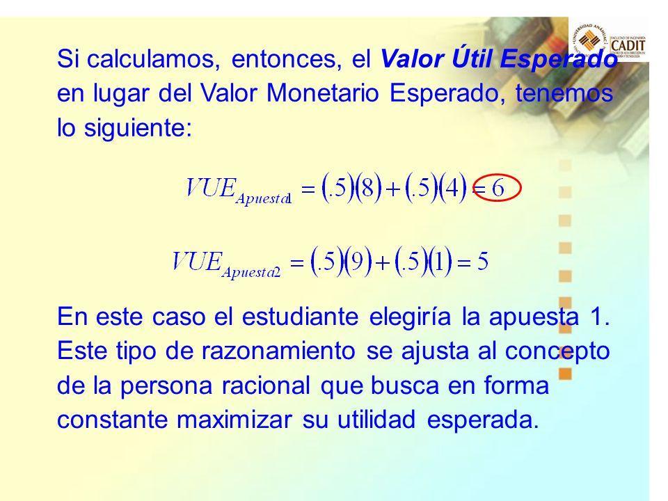 Si calculamos, entonces, el Valor Útil Esperado en lugar del Valor Monetario Esperado, tenemos lo siguiente: