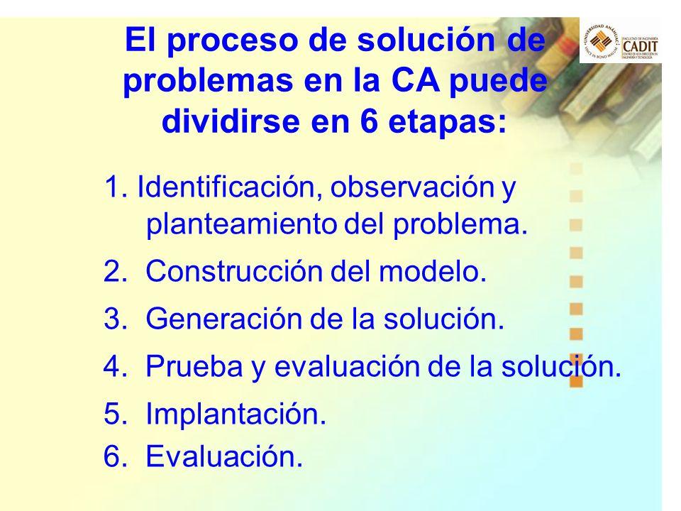 El proceso de solución de problemas en la CA puede dividirse en 6 etapas: