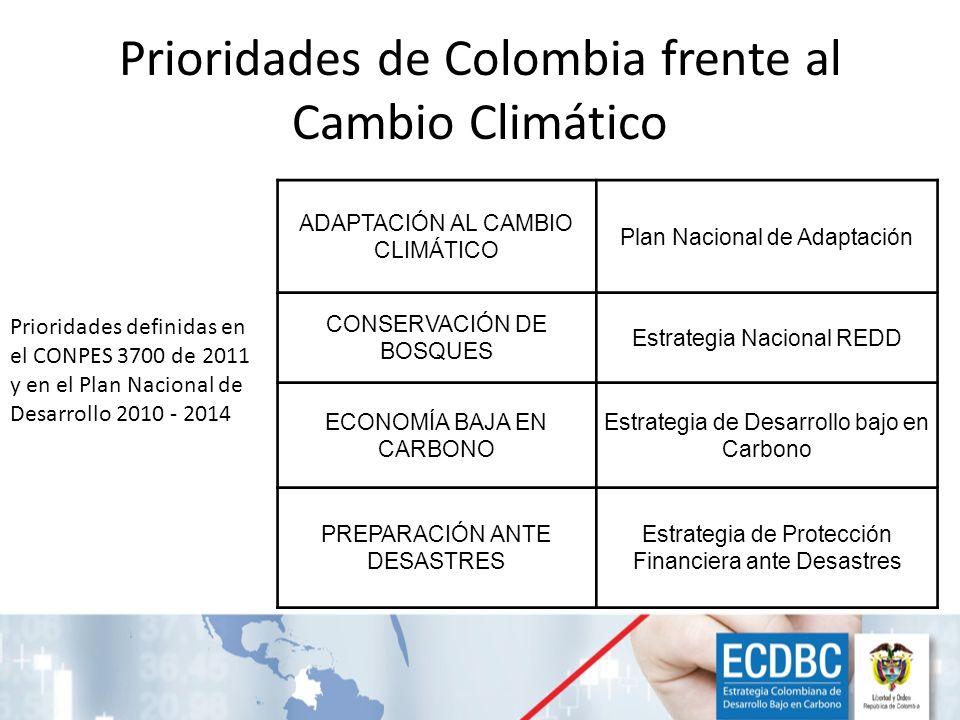 Prioridades de Colombia frente al Cambio Climático