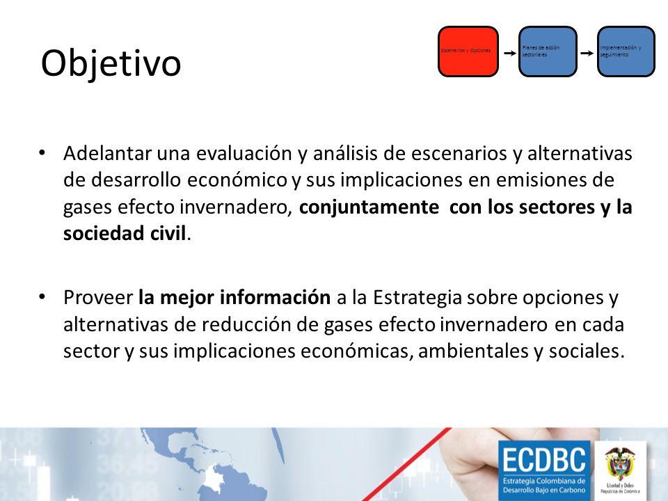 Objetivo Escenarios y Opciones. Planes de acción sectoriales. Implementación y seguimiento.