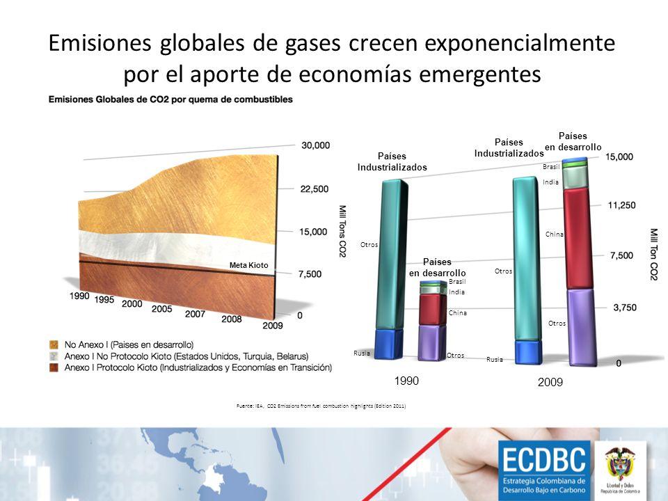 Emisiones globales de gases crecen exponencialmente por el aporte de economías emergentes