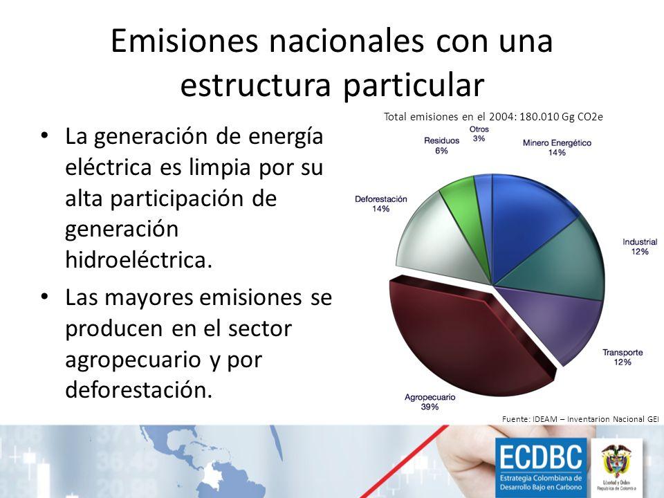 Emisiones nacionales con una estructura particular