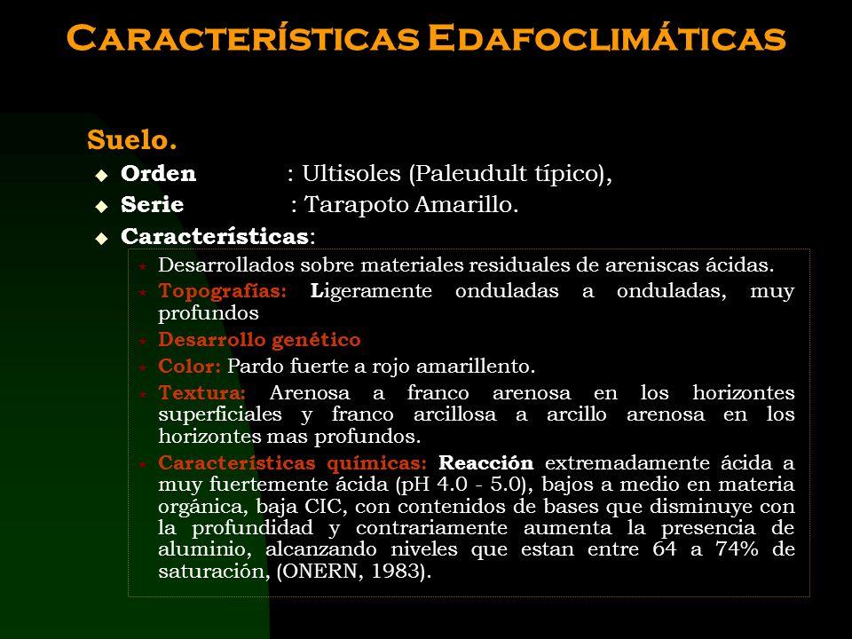 Características Edafoclimáticas