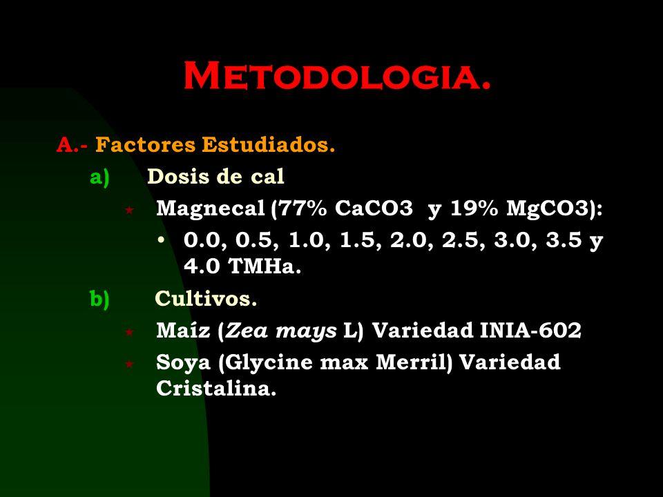 Metodologia. A.- Factores Estudiados. a) Dosis de cal