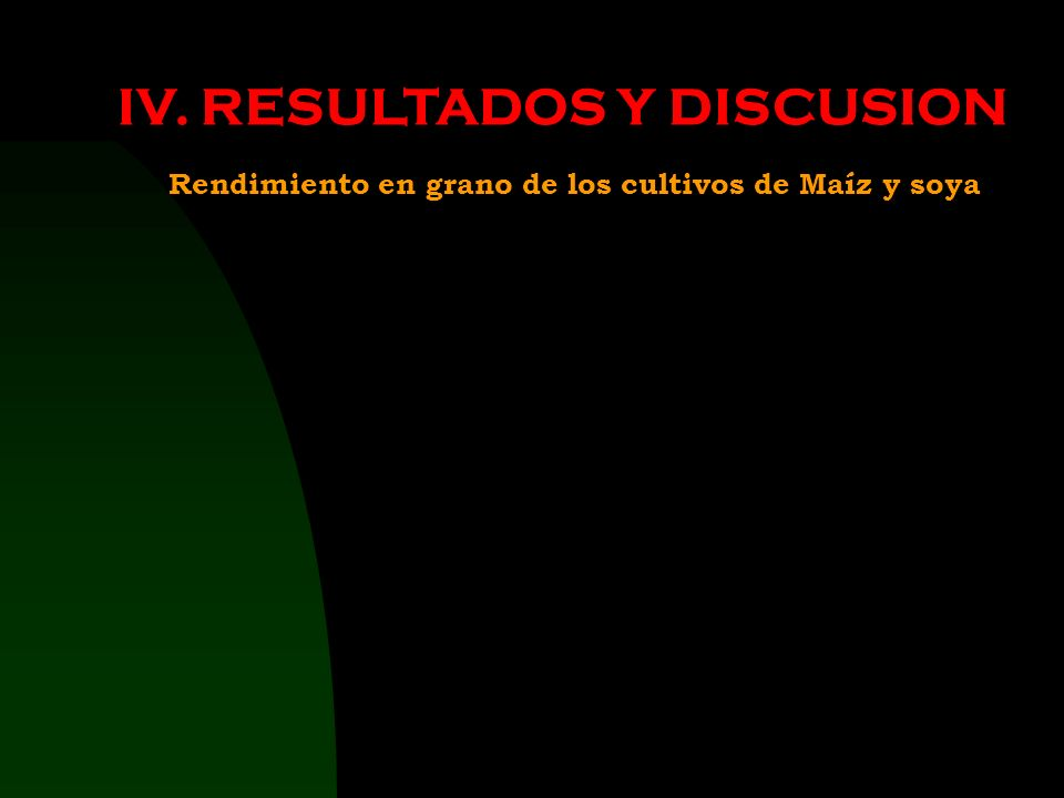 IV. RESULTADOS Y DISCUSION