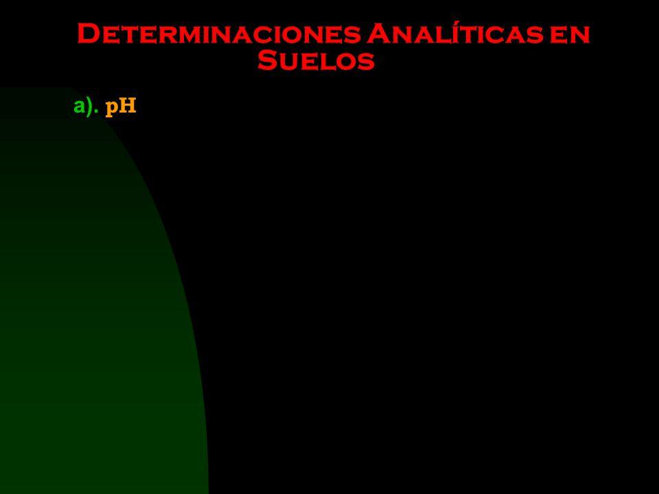 Determinaciones Analíticas en Suelos