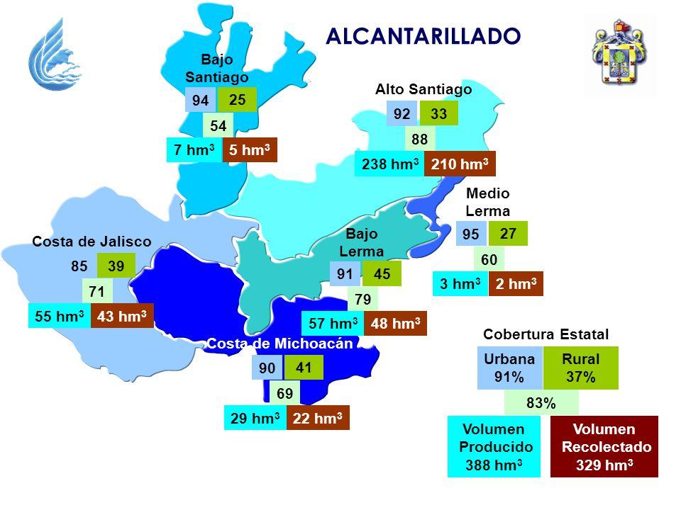 ALCANTARILLADO Bajo Santiago Alto Santiago 94 25 92 33 54 88 7 hm3