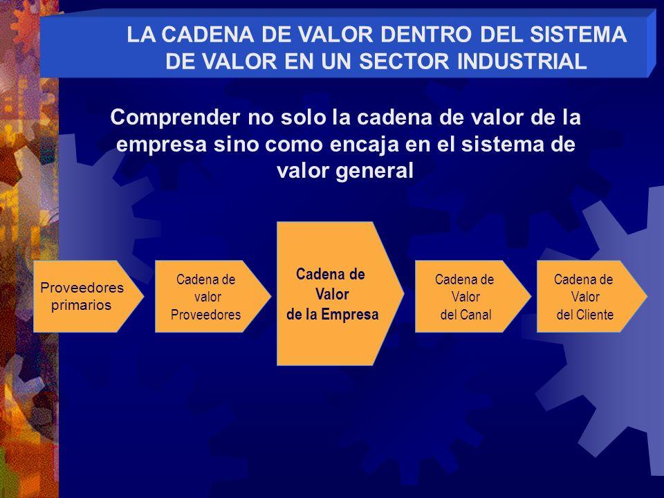 LA CADENA DE VALOR DENTRO DEL SISTEMA DE VALOR EN UN SECTOR INDUSTRIAL