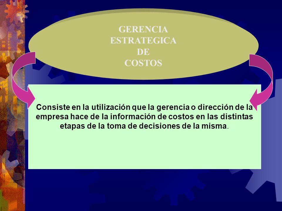 GERENCIA ESTRATEGICA DE COSTOS