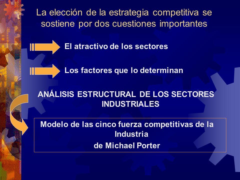 La elección de la estrategia competitiva se sostiene por dos cuestiones importantes