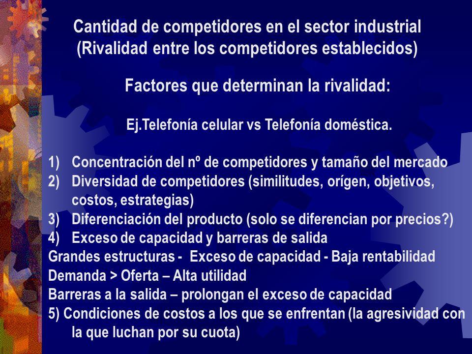 Cantidad de competidores en el sector industrial