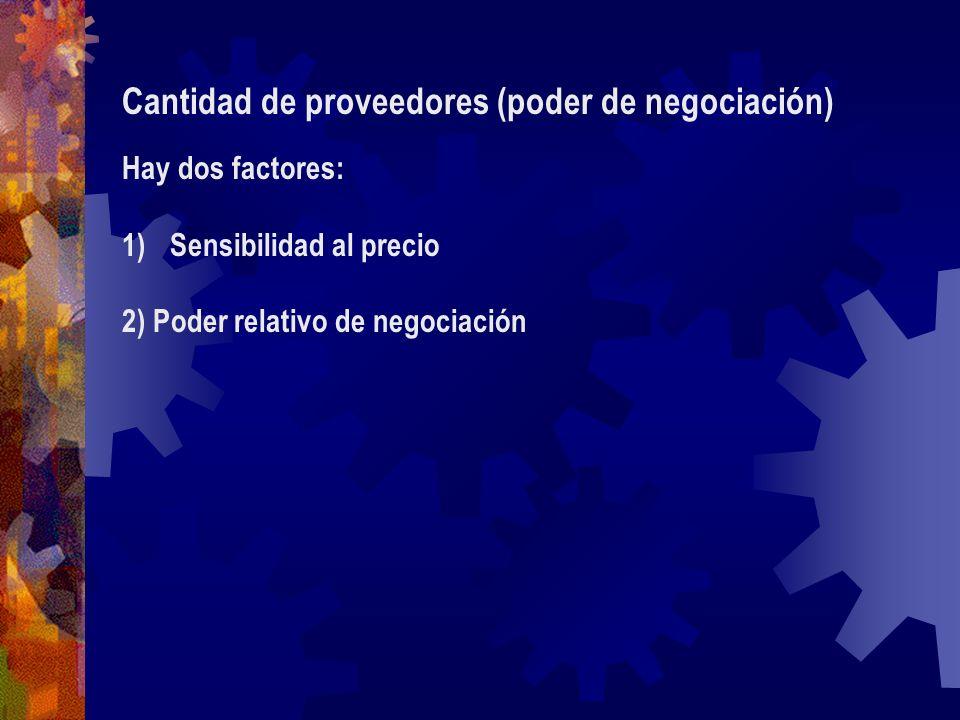 Cantidad de proveedores (poder de negociación)