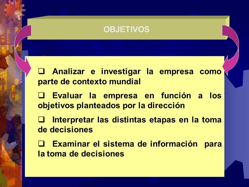 OBJETIVOS Analizar e investigar la empresa como parte de contexto mundial.