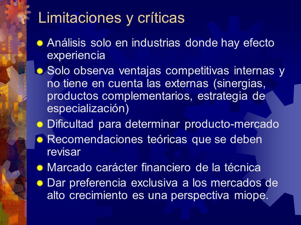 Limitaciones y críticas