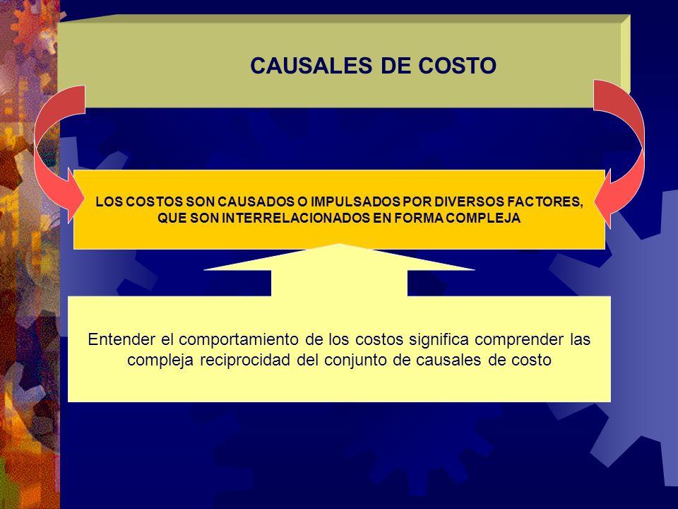 CAUSALES DE COSTO LOS COSTOS SON CAUSADOS O IMPULSADOS POR DIVERSOS FACTORES, QUE SON INTERRELACIONADOS EN FORMA COMPLEJA.