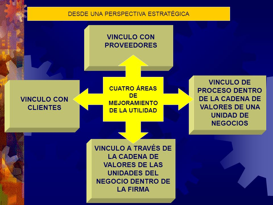 VINCULO CON PROVEEDORES CUATRO ÁREAS DE MEJORAMIENTO DE LA UTILIDAD
