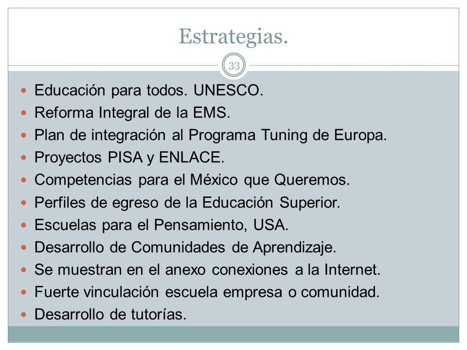 Estrategias. Educación para todos. UNESCO. Reforma Integral de la EMS.