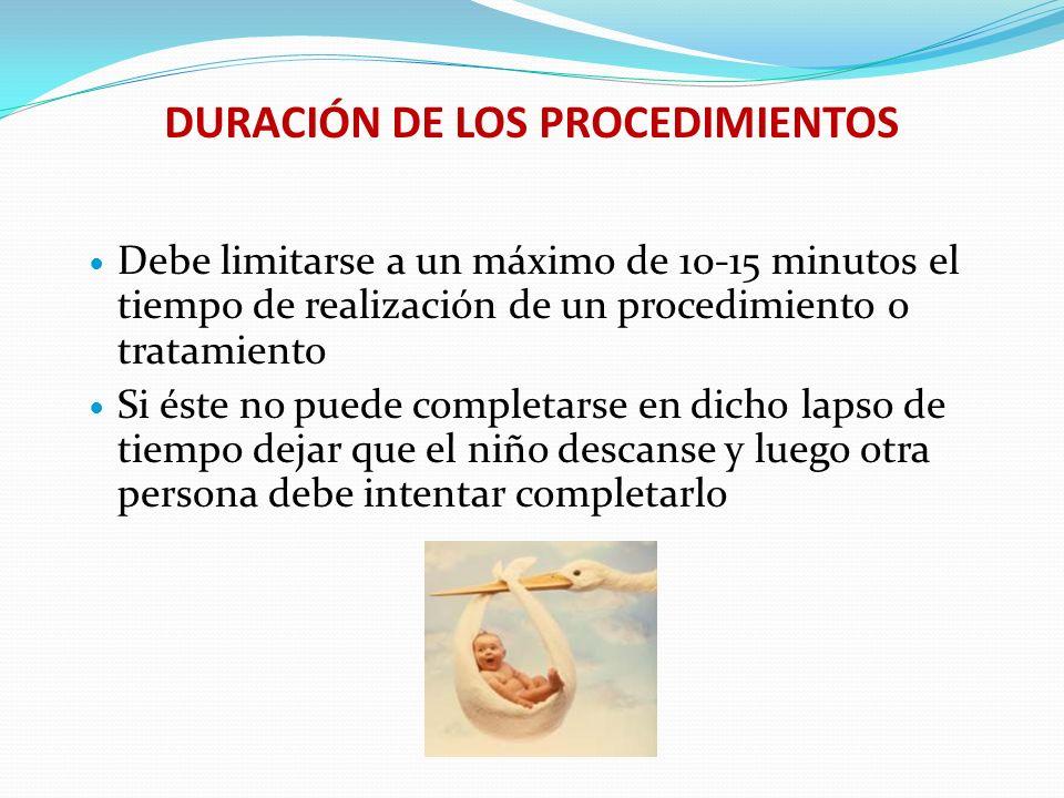 DURACIÓN DE LOS PROCEDIMIENTOS