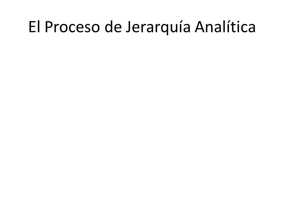 El Proceso de Jerarquía Analítica