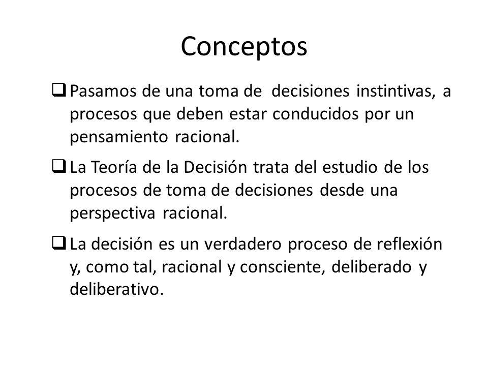 Conceptos Pasamos de una toma de decisiones instintivas, a procesos que deben estar conducidos por un pensamiento racional.
