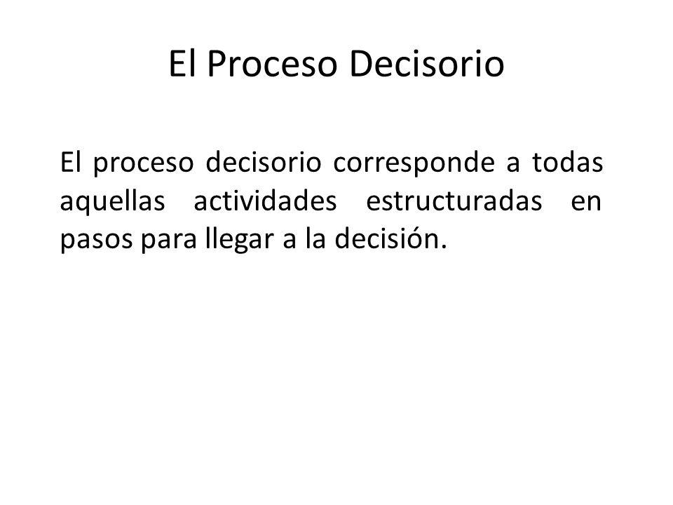 El Proceso Decisorio El proceso decisorio corresponde a todas aquellas actividades estructuradas en pasos para llegar a la decisión.